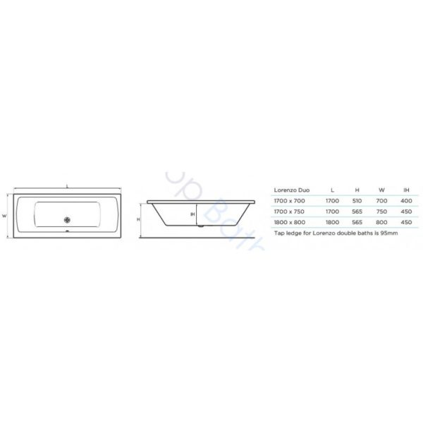 Tissino Lorenzo Double Ended Standard Bath 1700 x 700mm , Front Panel & Milano Bath Screen Package