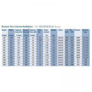 Eastbrook Rivassa 2 Column Radiator 600 x 608mm – White